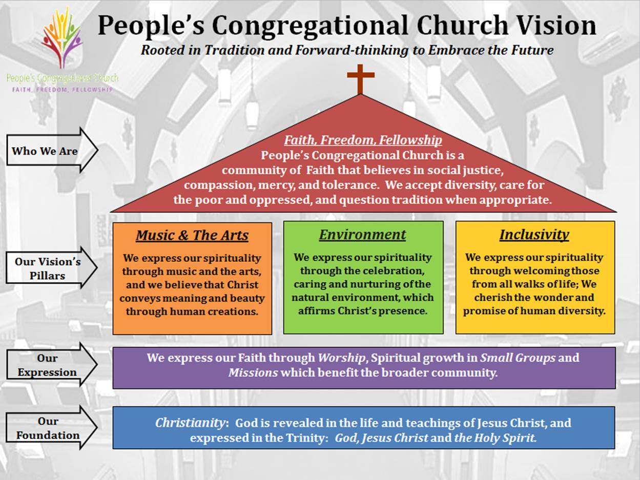 churchvisiongraphic_full